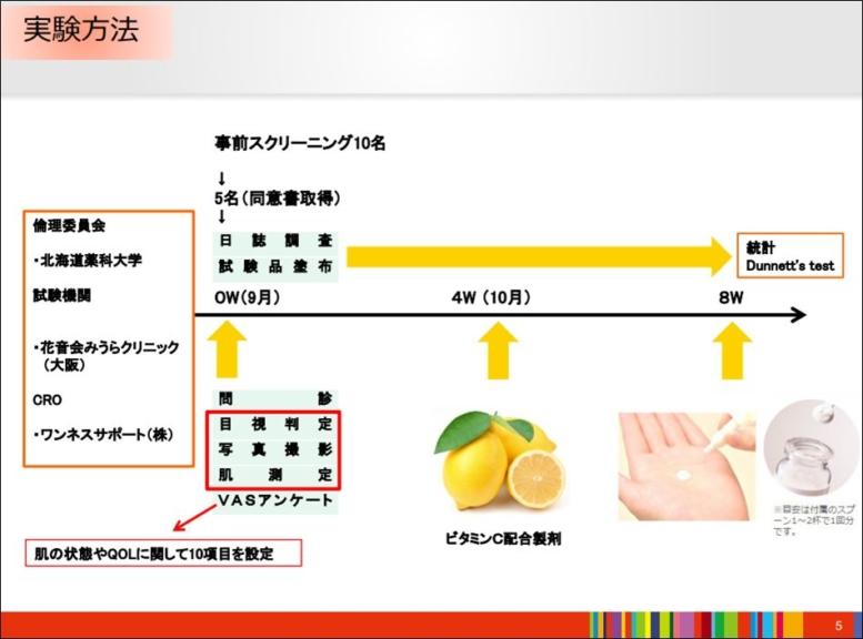 アトピー研究報告4